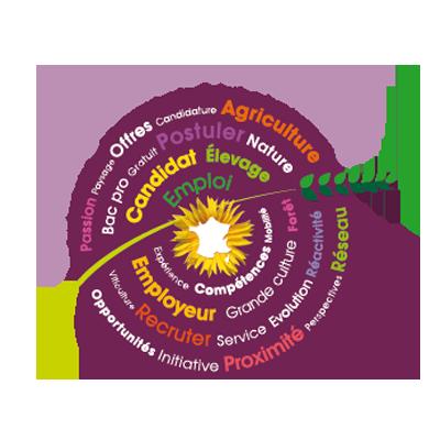 agriculture-recrute